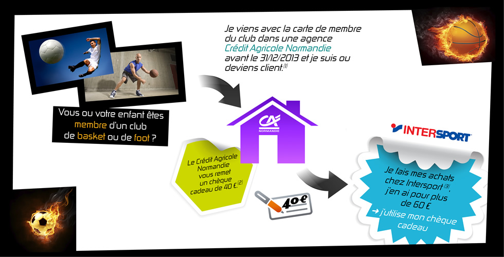 Crdit agricole normandie offre spciale intersport for Intersport cherbourg