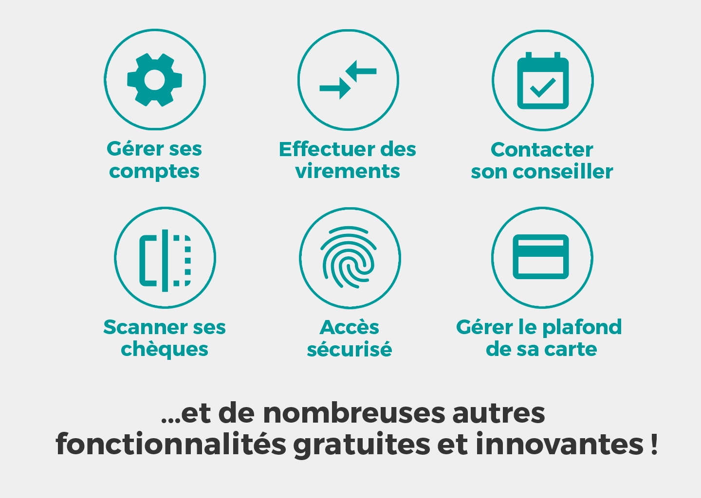 Credit Agricole Normandie Accueil Particuliers Credit Agricole